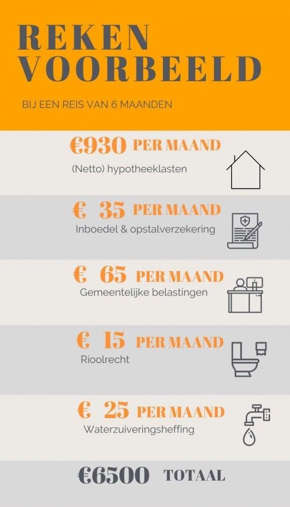 Reisstel.nl | Op wereldreis - huis verhuren of verkopen?